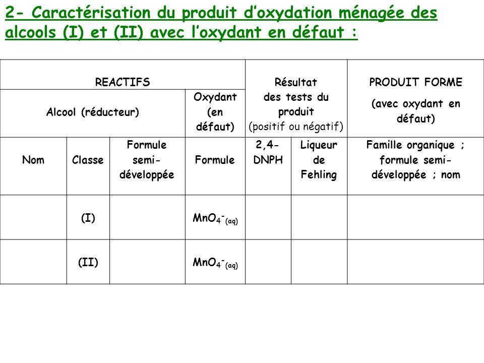 REACTIFS Résultat des tests du produit (positif ou négatif) PRODUIT FORME (avec oxydant en défaut) Alcool (réducteur) Oxydant (en défaut) NomClasse Fo