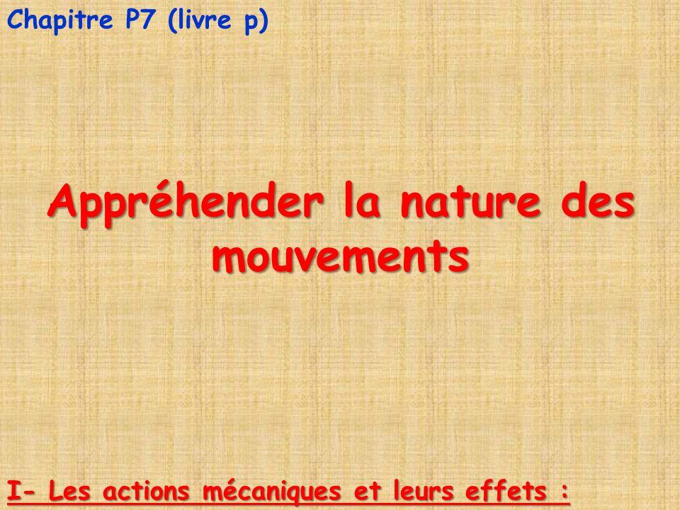 Appréhender la nature des mouvements Chapitre P7 (livre p) I- Les actions mécaniques et leurs effets :