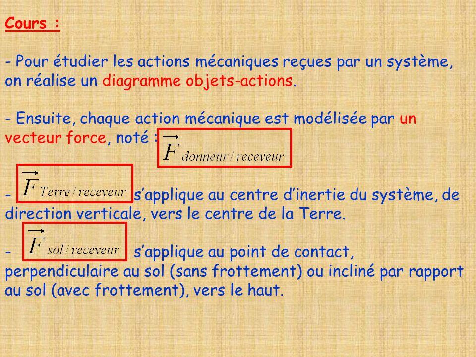 Cours : - Pour étudier les actions mécaniques reçues par un système, on réalise un diagramme objets-actions. - Ensuite, chaque action mécanique est mo