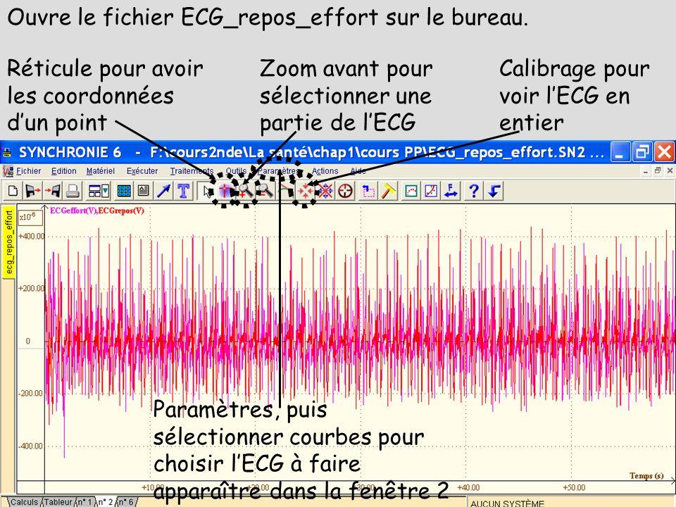 Réticule pour avoir les coordonnées dun point Zoom avant pour sélectionner une partie de lECG Calibrage pour voir lECG en entier Ouvre le fichier ECG_