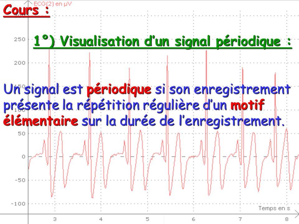 Cours : 1°) Visualisation dun signal périodique : Un signal est périodique si son enregistrement présente la répétition régulière dun motif élémentair