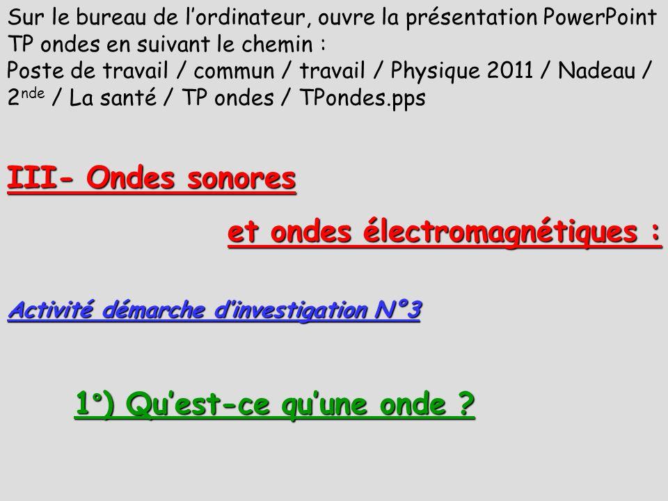 III- Ondes sonores et ondes électromagnétiques : 1°) Quest-ce quune onde ? Activité démarche dinvestigation N°3 Sur le bureau de lordinateur, ouvre la