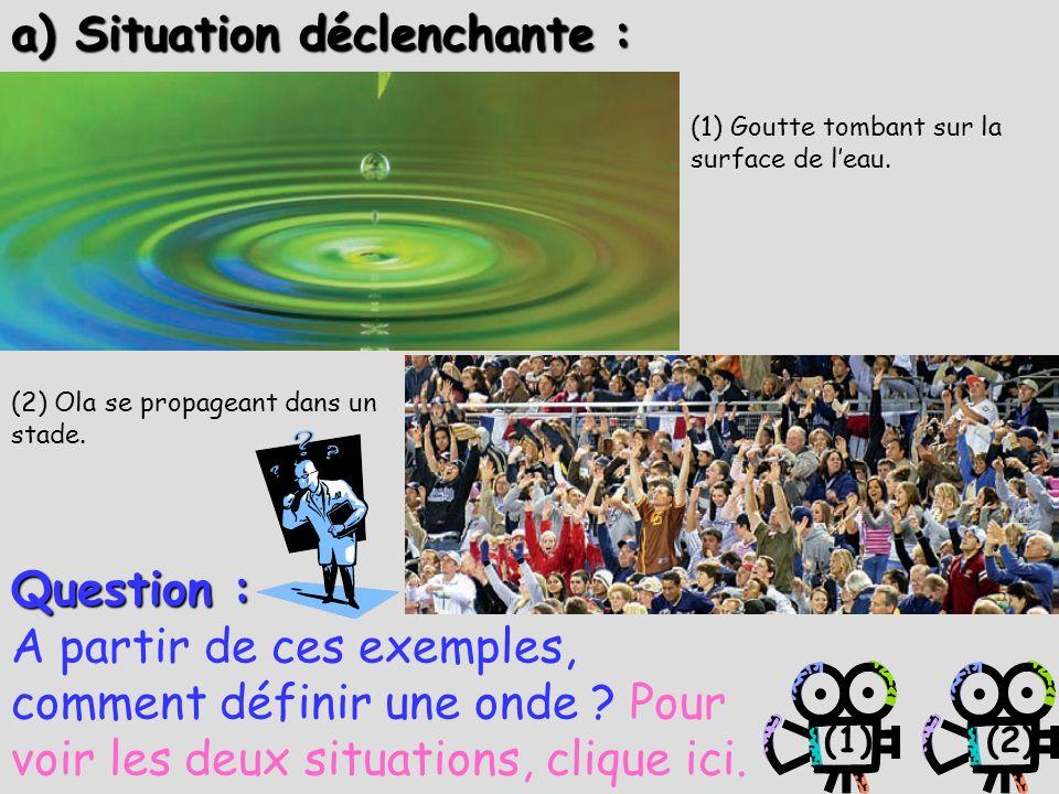 a) Situation déclenchante : Question : A partir de ces exemples, comment définir une onde ? Pour voir les deux situations, clique ici. (1) Goutte tomb