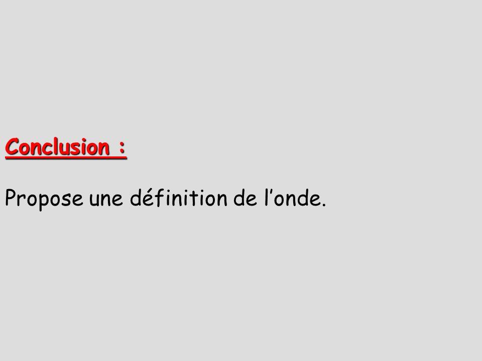Conclusion : Propose une définition de londe.