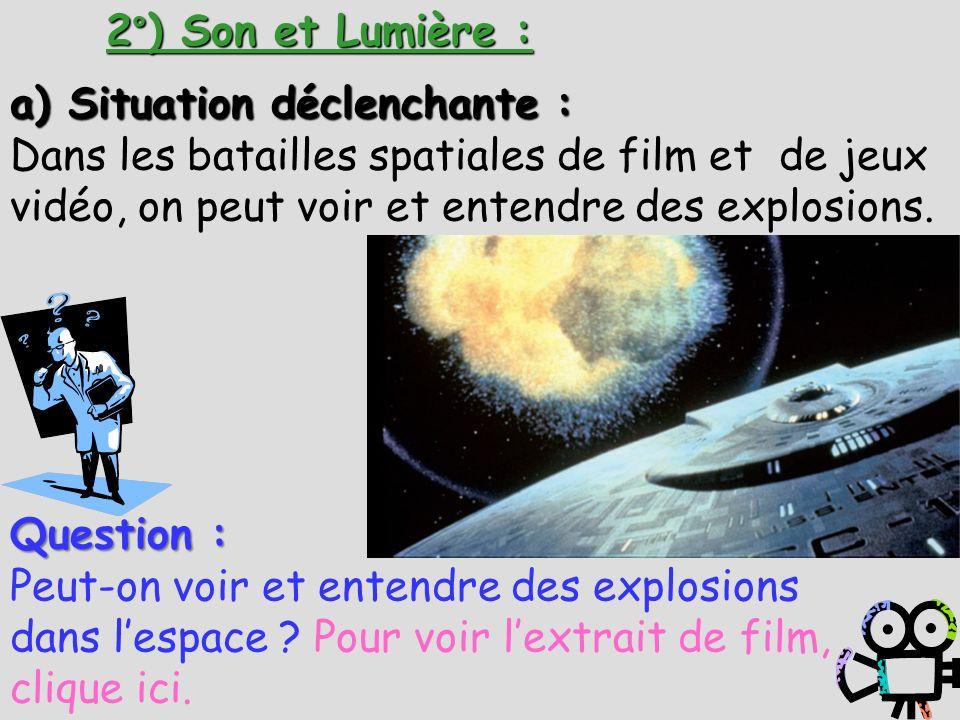 a) Situation déclenchante : Dans les batailles spatiales de film et de jeux vidéo, on peut voir et entendre des explosions. Question : Peut-on voir et