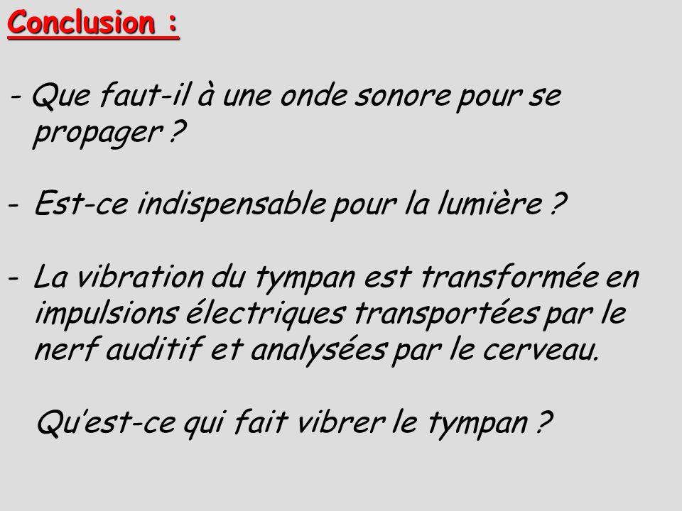Conclusion : - Que faut-il à une onde sonore pour se propager ? -Est-ce indispensable pour la lumière ? -La vibration du tympan est transformée en imp