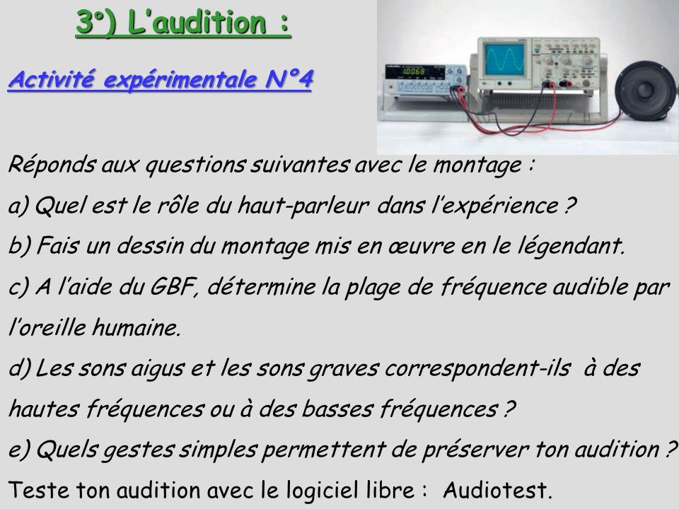 Activité expérimentale N°4 Réponds aux questions suivantes avec le montage : a) Quel est le rôle du haut-parleur dans lexpérience ? b) Fais un dessin