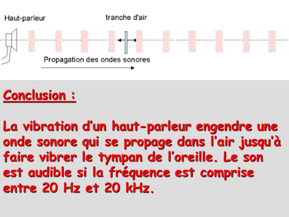 Conclusion : La vibration dun haut-parleur engendre une onde sonore qui se propage dans lair jusquà faire vibrer le tympan de loreille. Le son est aud
