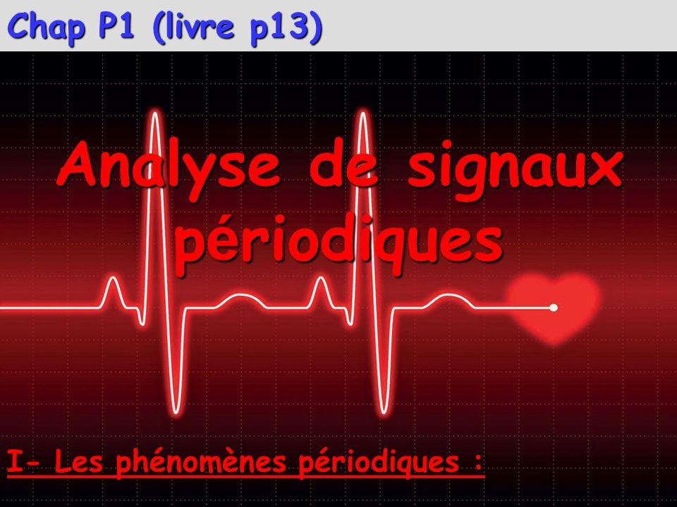 Cours : 1°) Visualisation dun signal périodique : Un signal est périodique si son enregistrement présente la répétition régulière dun motif élémentaire sur la durée de lenregistrement.