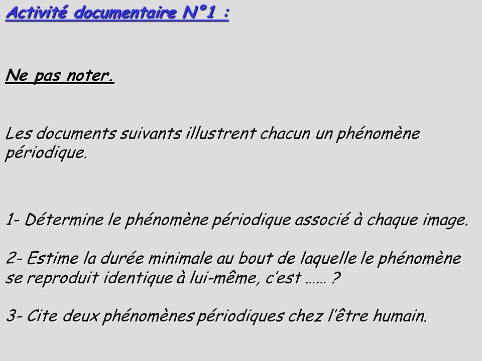 Ne pas noter. Les documents suivants illustrent chacun un phénomène périodique. 1- Détermine le phénomène périodique associé à chaque image. 2- Estime