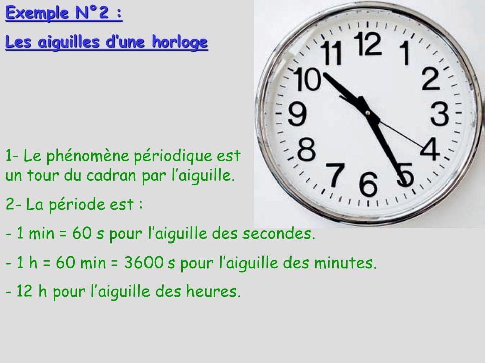 Exemple N°2 : Les aiguilles dune horloge 2- La période est : - 1 min = 60 s pour laiguille des secondes. - 1 h = 60 min = 3600 s pour laiguille des mi
