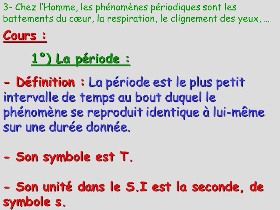 2°) La fréquence : - Définition : La fréquence est le nombre de fois quun événement se reproduit à lidentique en une seconde (cest linverse de la période).