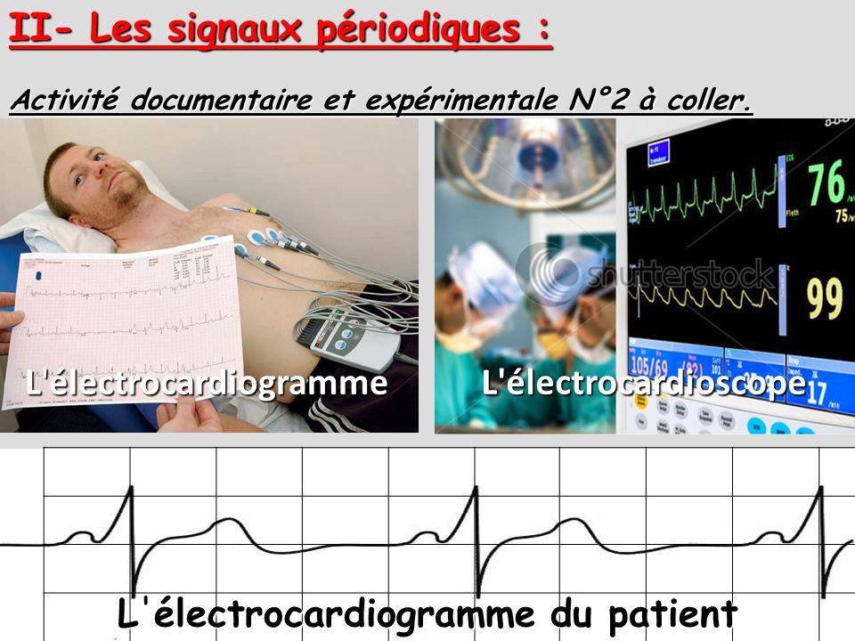 II- Les signaux périodiques : Activité documentaire et expérimentale N°2 à coller. L'électrocardiogramme L'électrocardioscope L'électrocardiogramme du