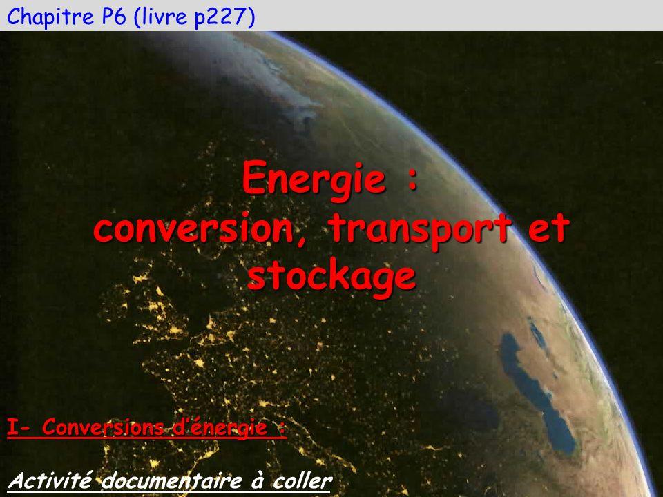 Chapitre P6 (livre p227) Energie : conversion, transport et stockage Activité documentaire à coller I- Conversions dénergie :