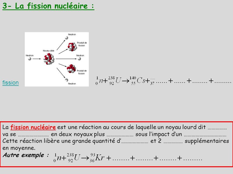 3- La fission nucléaire : fission La fission nucléaire est une réaction au cours de laquelle un noyau lourd dit …………… va se …………………… en deux noyaux pl