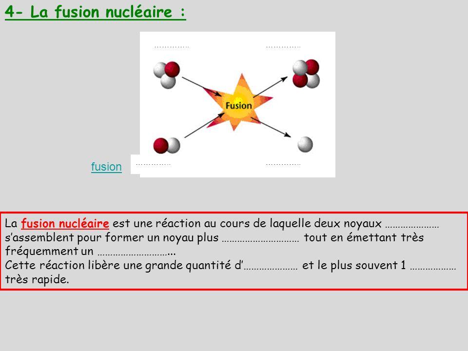 4- La fusion nucléaire : ………….. fusion La fusion nucléaire est une réaction au cours de laquelle deux noyaux ………………… sassemblent pour former un noyau