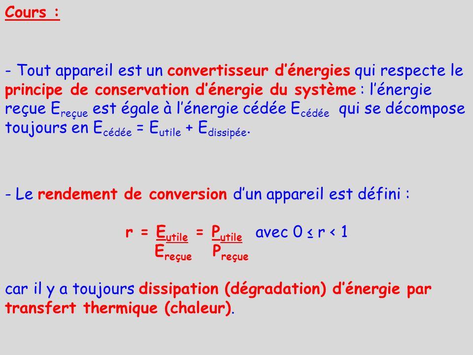 Cours : - Tout appareil est un convertisseur dénergies qui respecte le principe de conservation dénergie du système : lénergie reçue E reçue est égale