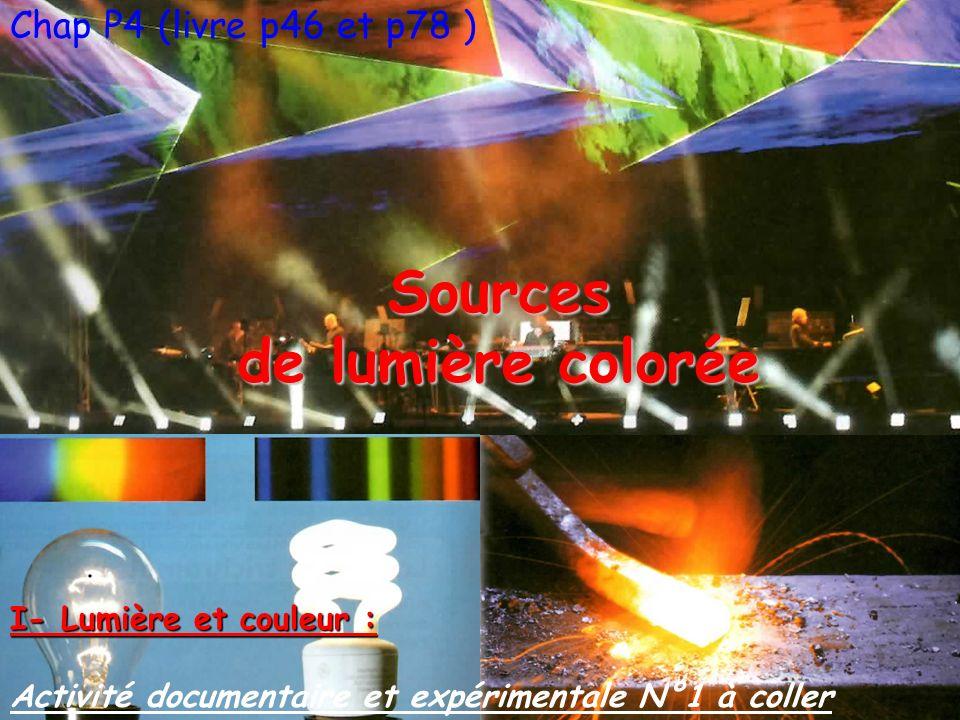 Chap P4 (livre p46 et p78 )Sources de lumière colorée I- Lumière et couleur : Activité documentaire et expérimentale N°1 à coller