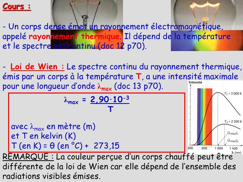 Cours : - Un corps dense émet un rayonnement électromagnétique, appelé rayonnement thermique. Il dépend de la température et le spectre est continu (d
