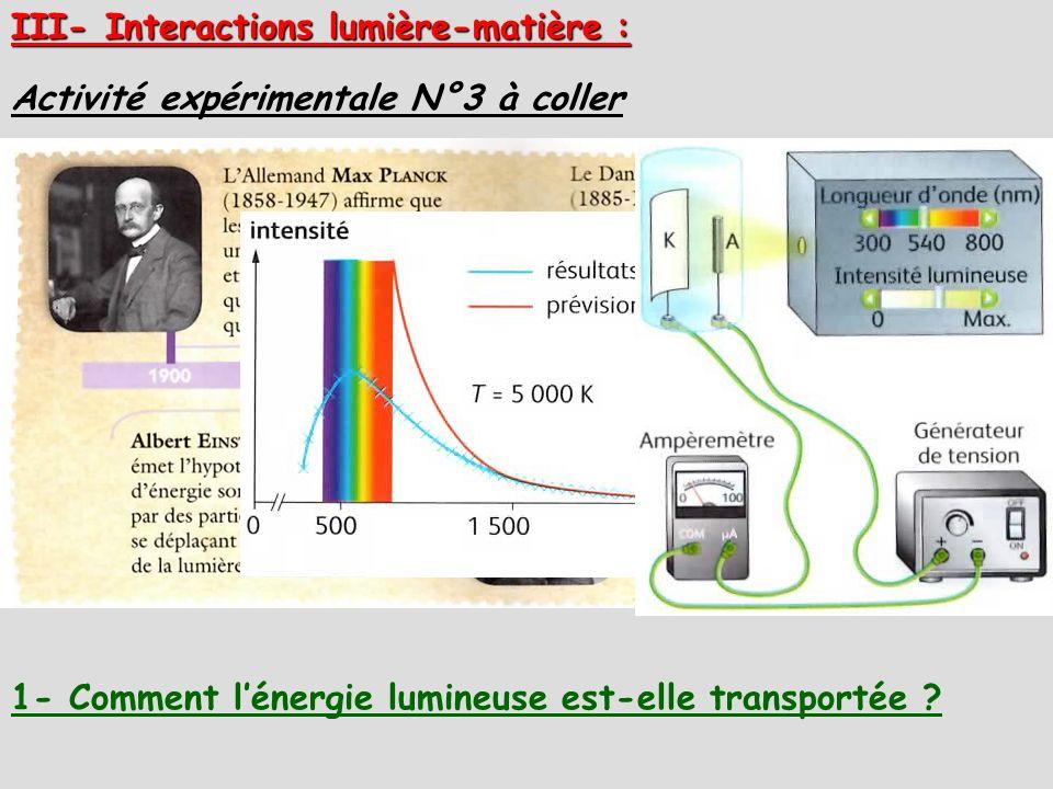 III- Interactions lumière-matière : Activité expérimentale N°3 à coller 1- Comment lénergie lumineuse est-elle transportée ?