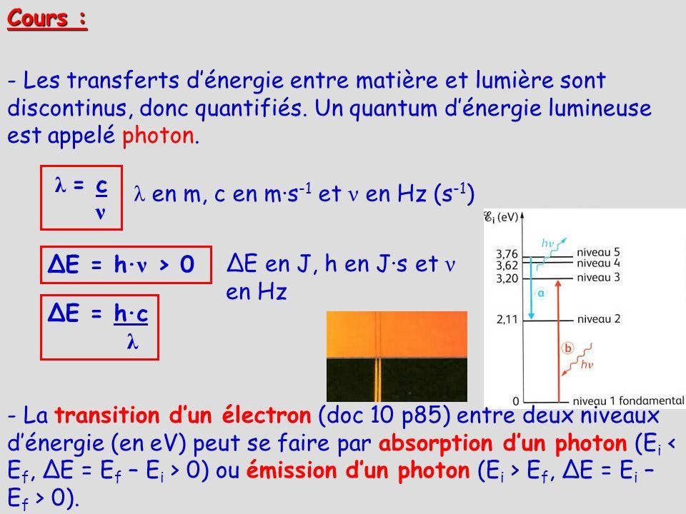 Cours : ΔE = h· ν > 0 ΔE = h·c λ λ = c ν - Les transferts dénergie entre matière et lumière sont discontinus, donc quantifiés. Un quantum dénergie lum