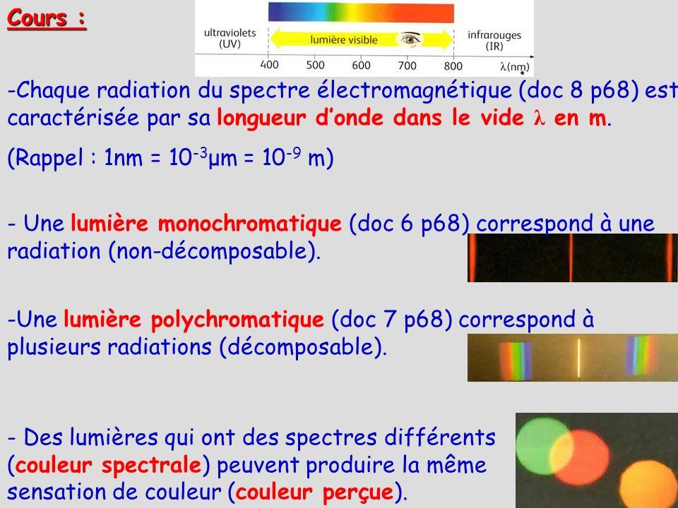 Cours : - Des lumières qui ont des spectres différents (couleur spectrale) peuvent produire la même sensation de couleur (couleur perçue). - -Chaque r