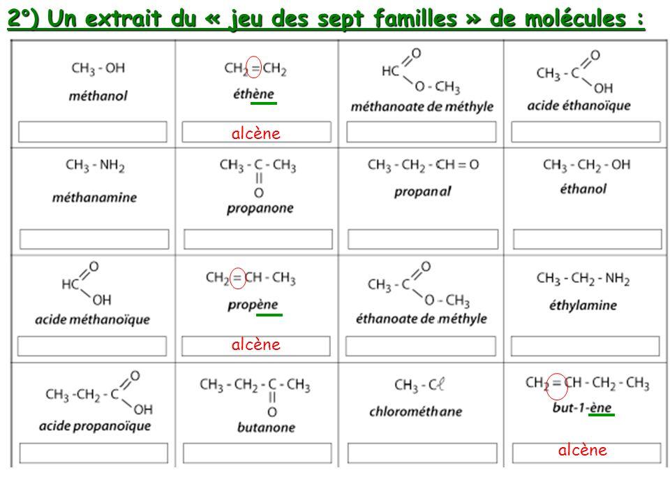 2°) Un extrait du « jeu des sept familles » de molécules : alcool alcène amine ester acide carboxylique alcène ester cétone aldéhyde composés halogénés