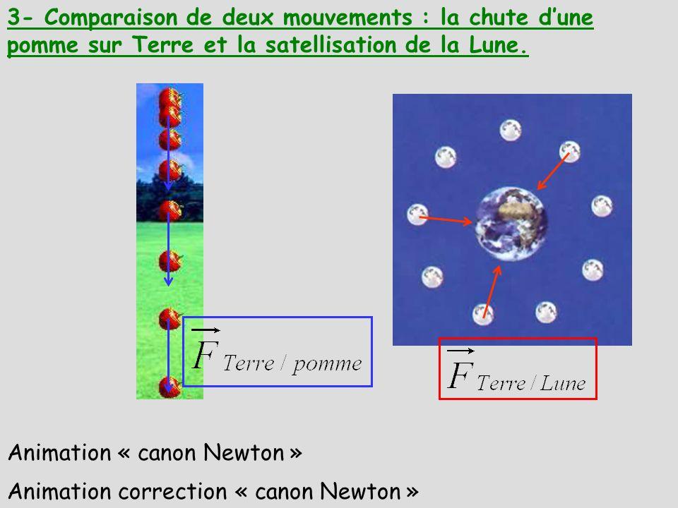 3- Comparaison de deux mouvements : la chute dune pomme sur Terre et la satellisation de la Lune. Animation « canon Newton » Animation correction « ca