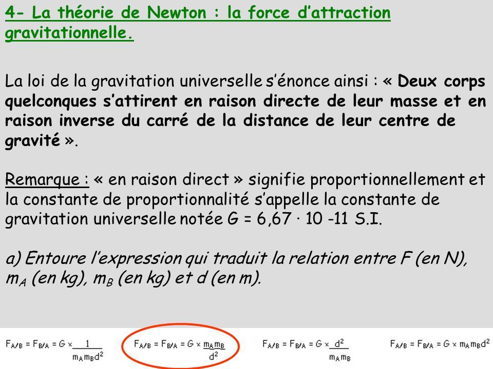 4- La théorie de Newton : la force dattraction gravitationnelle. La loi de la gravitation universelle sénonce ainsi : « Deux corps quelconques sattire