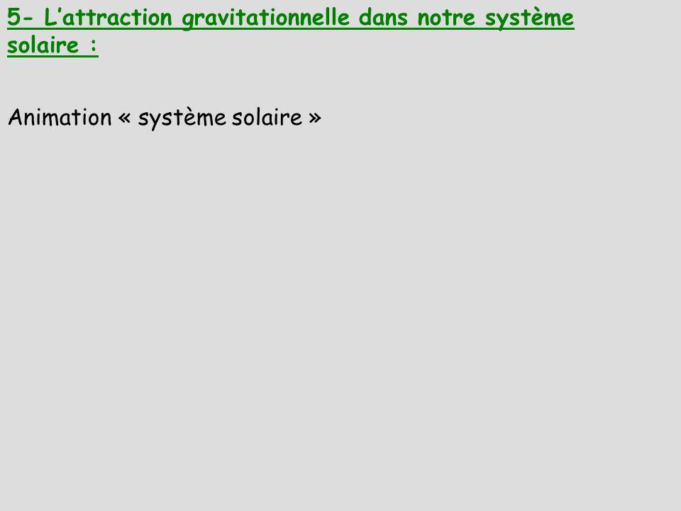 5- Lattraction gravitationnelle dans notre système solaire : Animation « système solaire »