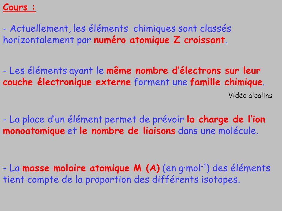 Cours : - Actuellement, les éléments chimiques sont classés horizontalement par numéro atomique Z croissant. - Les éléments ayant le même nombre délec