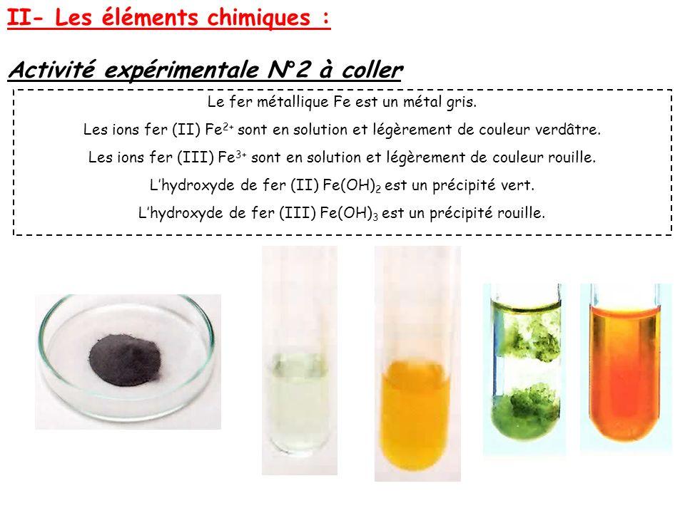 Activité expérimentale N°2 à coller II- Les éléments chimiques : Le fer métallique Fe est un métal gris. Les ions fer (II) Fe 2+ sont en solution et l