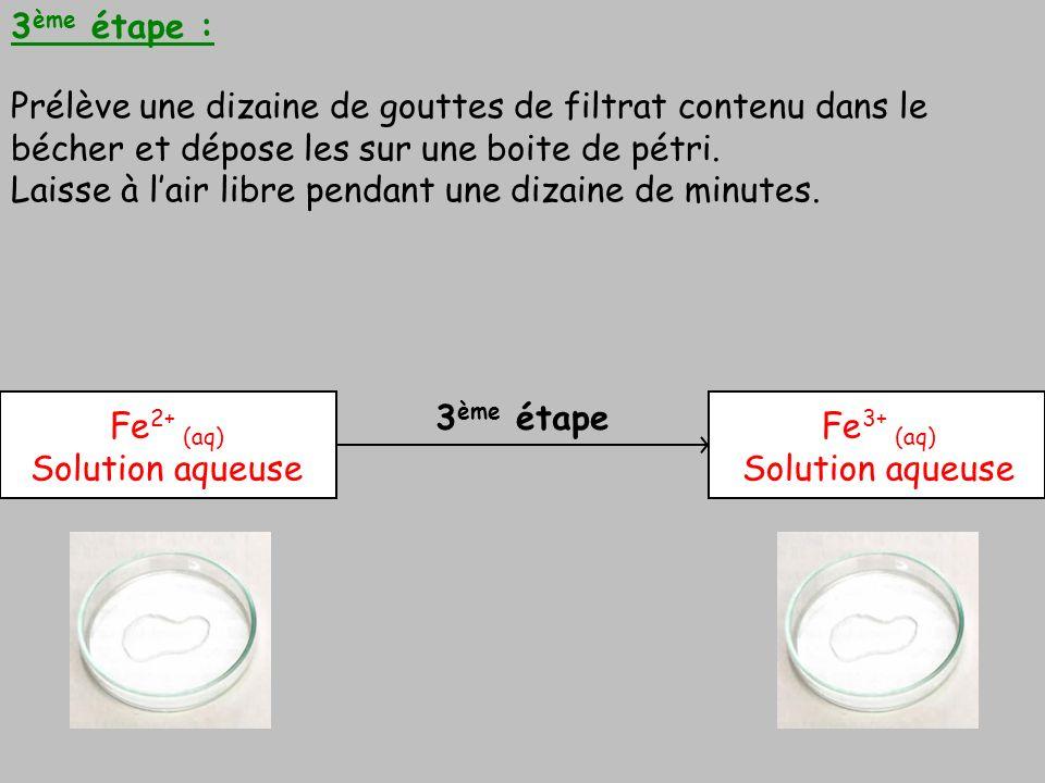 3 ème étape 3 ème étape : Prélève une dizaine de gouttes de filtrat contenu dans le bécher et dépose les sur une boite de pétri. Laisse à lair libre p