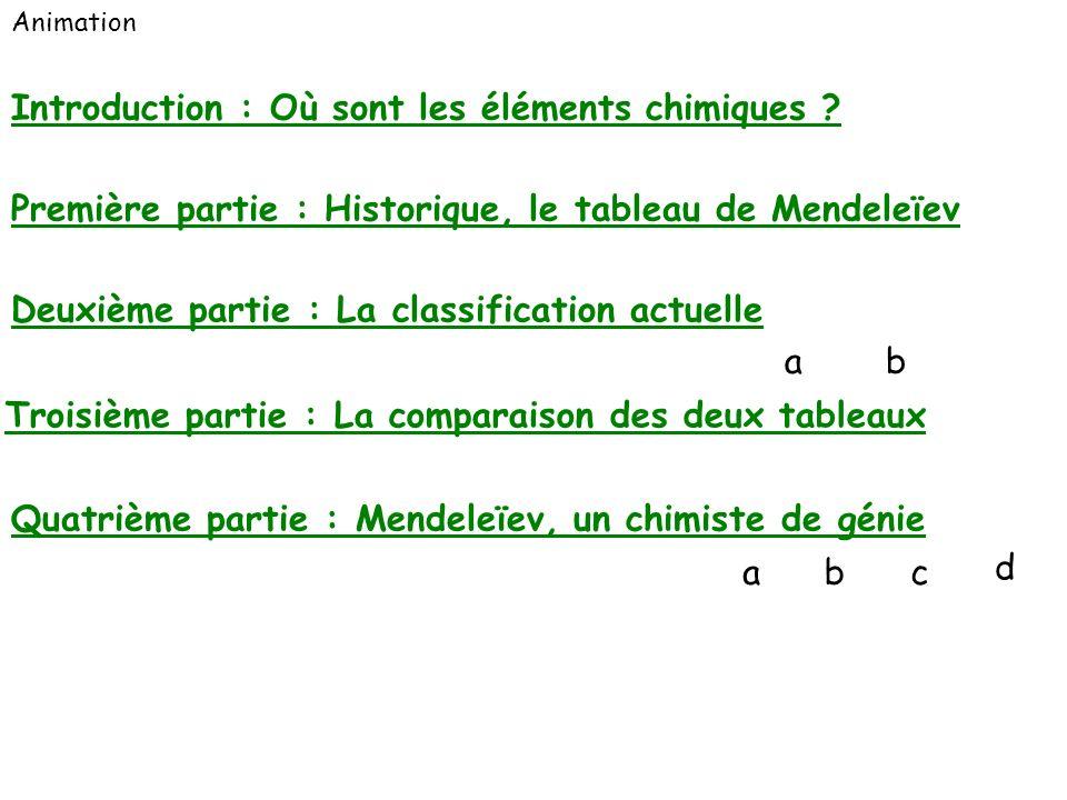 Introduction : Où sont les éléments chimiques ? Première partie : Historique, le tableau de Mendeleïev Deuxième partie : La classification actuelle Qu