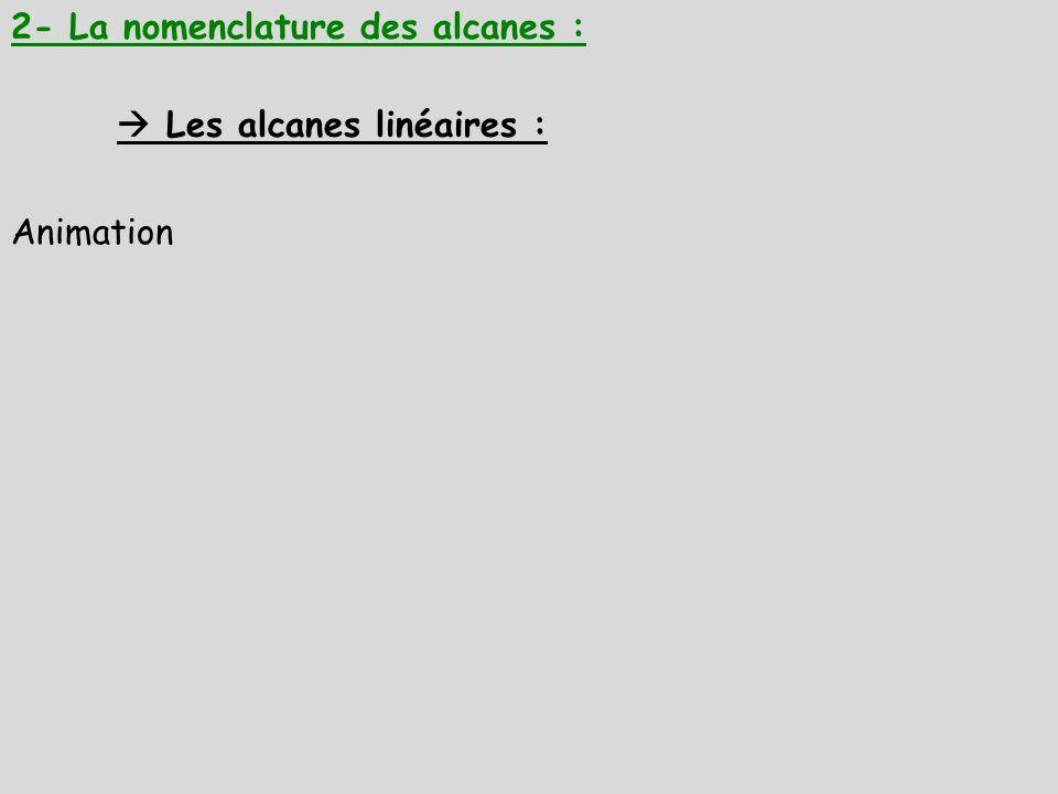 n carbone dans la chaîne 12345678910 Nom du radical 2- La nomenclature des alcanes : Les alcanes linéaires : Animation Cours : Le nom dun alcane linéaire est constitué dun radical correspondant au nombre n datomes de carbone dans la chaîne auquel on ajoute le suffixe –ane.