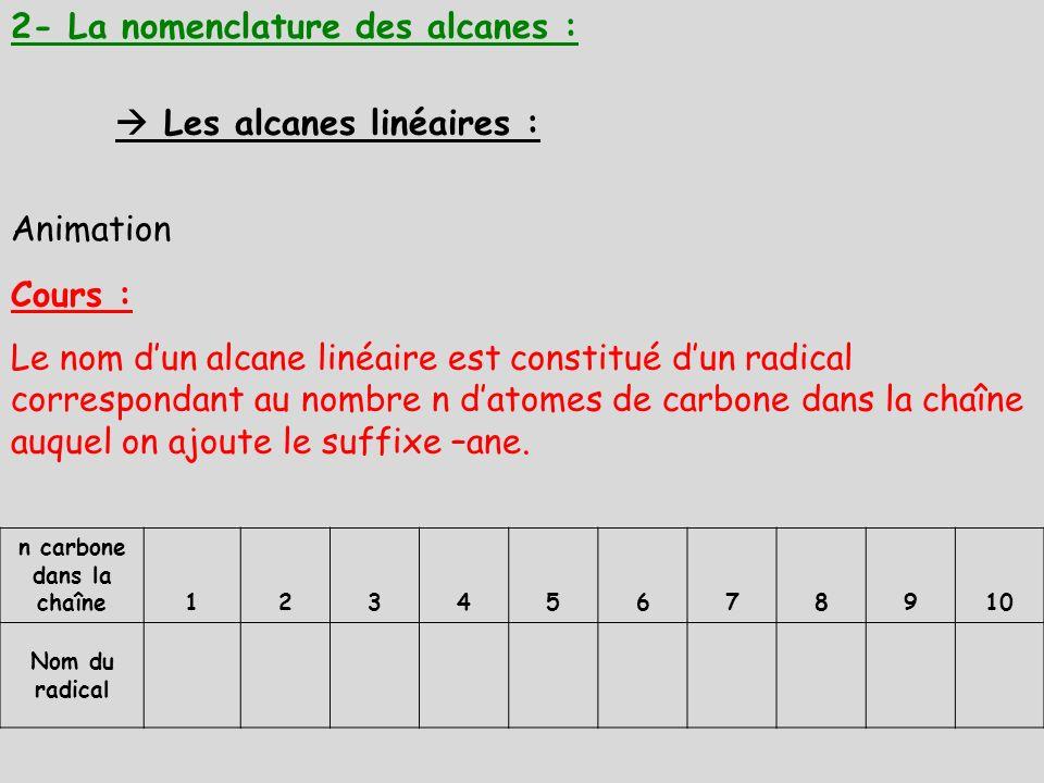 n carbone dans la chaîne 12345678910 Nom du radical 2- La nomenclature des alcanes : Les alcanes linéaires : Animation Cours : Le nom dun alcane linéa