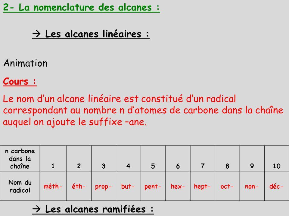 n carbone dans la chaîne 12345678910 Nom du radical méth-éth-prop-but-pent-hex-hept-oct-non-déc- 2- La nomenclature des alcanes : Les alcanes linéaire
