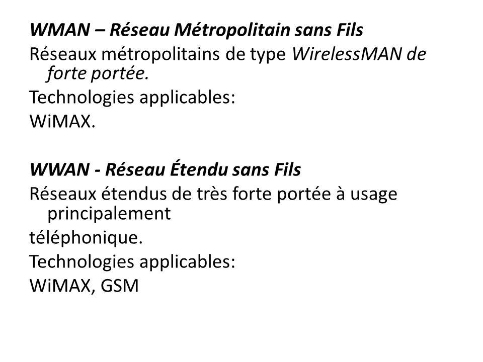 WMAN – Réseau Métropolitain sans Fils Réseaux métropolitains de type WirelessMAN de forte portée. Technologies applicables: WiMAX. WWAN - Réseau Étend