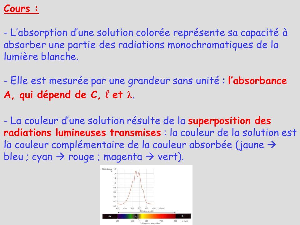 - Cours : - Labsorption dune solution colorée représente sa capacité à absorber une partie des radiations monochromatiques de la lumière blanche. - El