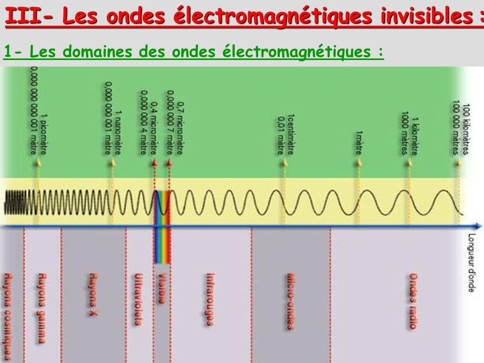 1- Les domaines des ondes électromagnétiques : III- Les ondes électromagnétiques invisibles :