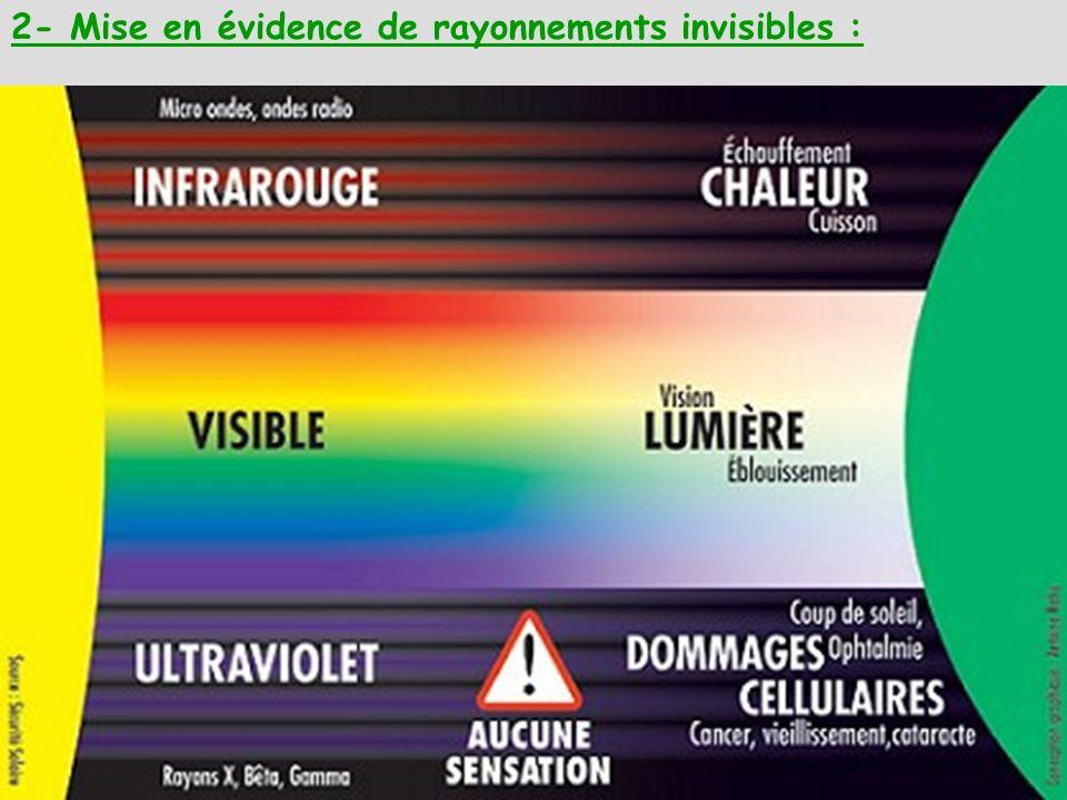 2- Mise en évidence de rayonnements invisibles :