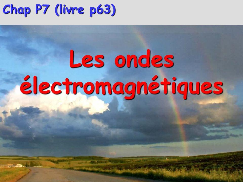 I- Le domaine des longueurs donde visibles : Chap P7 (livre p63) Les ondes électromagnétiques