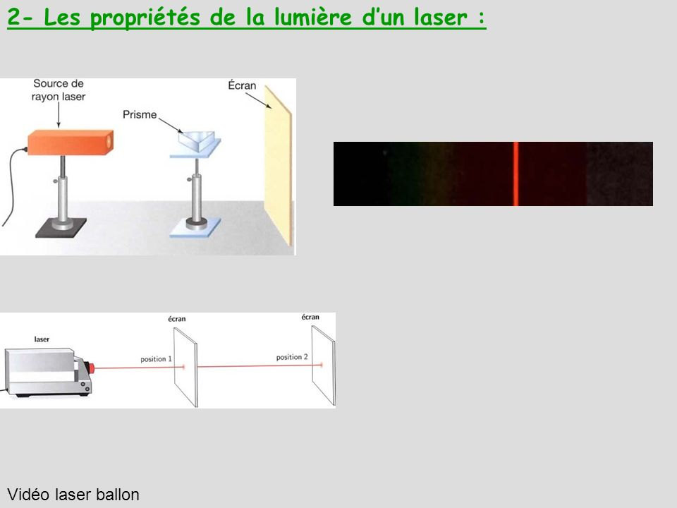 Laser est l acronyme anglais de « Light Amplification by Stimulated Emission of Radiation ».