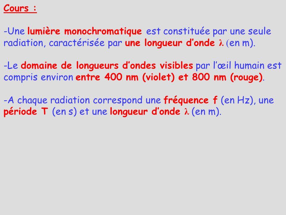 Cours : -Une lumière monochromatique est constituée par une seule radiation, caractérisée par une longueur donde λ ( en m). -Le domaine de longueurs d