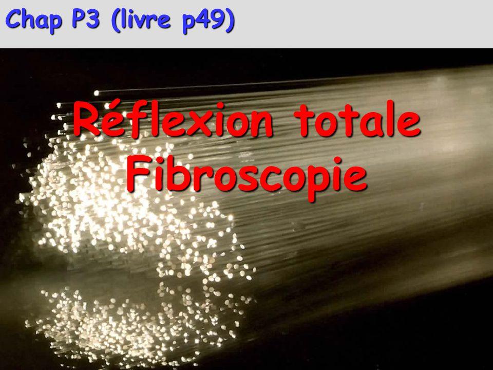 Chap P3 (livre p49) Réflexion totale Fibroscopie
