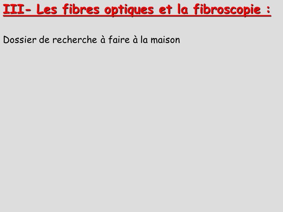 III- Les fibres optiques et la fibroscopie : Dossier de recherche à faire à la maison