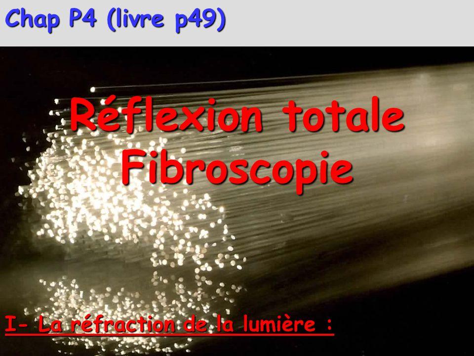 Chap P4 (livre p49) Réflexion totale Fibroscopie I- La réfraction de la lumière :
