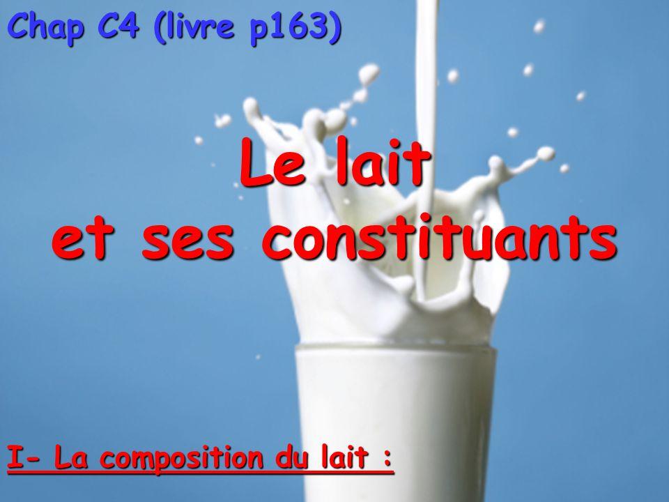 Chap C4 (livre p163) Le lait et ses constituants I- La composition du lait :