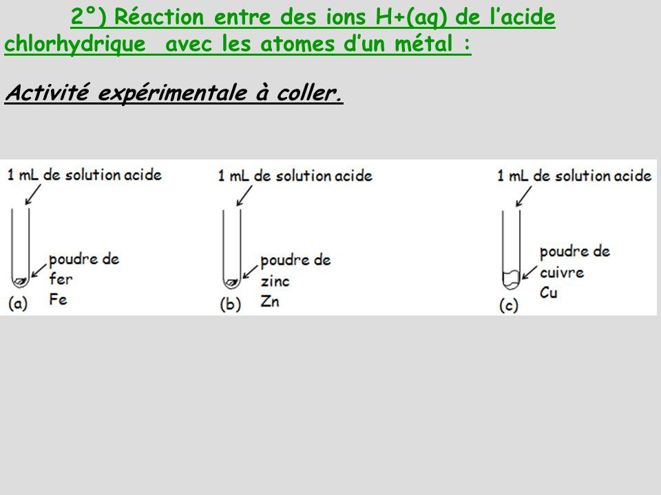 2°) Réaction entre des ions H+(aq) de lacide chlorhydrique avec les atomes dun métal : Activité expérimentale à coller.