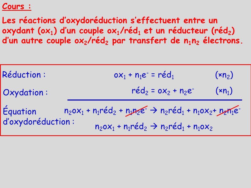 Les réactions doxydoréduction seffectuent entre un oxydant (ox 1 ) dun couple ox 1 /réd 1 et un réducteur (réd 2 ) dun autre couple ox 2 /réd 2 par tr